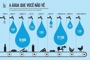 Infografico-Sabesp-ConsumodeAgua