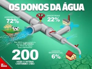 Infografico-ZeMaria-Agua